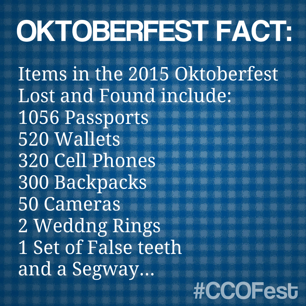 oktoberfets, game, win, contest