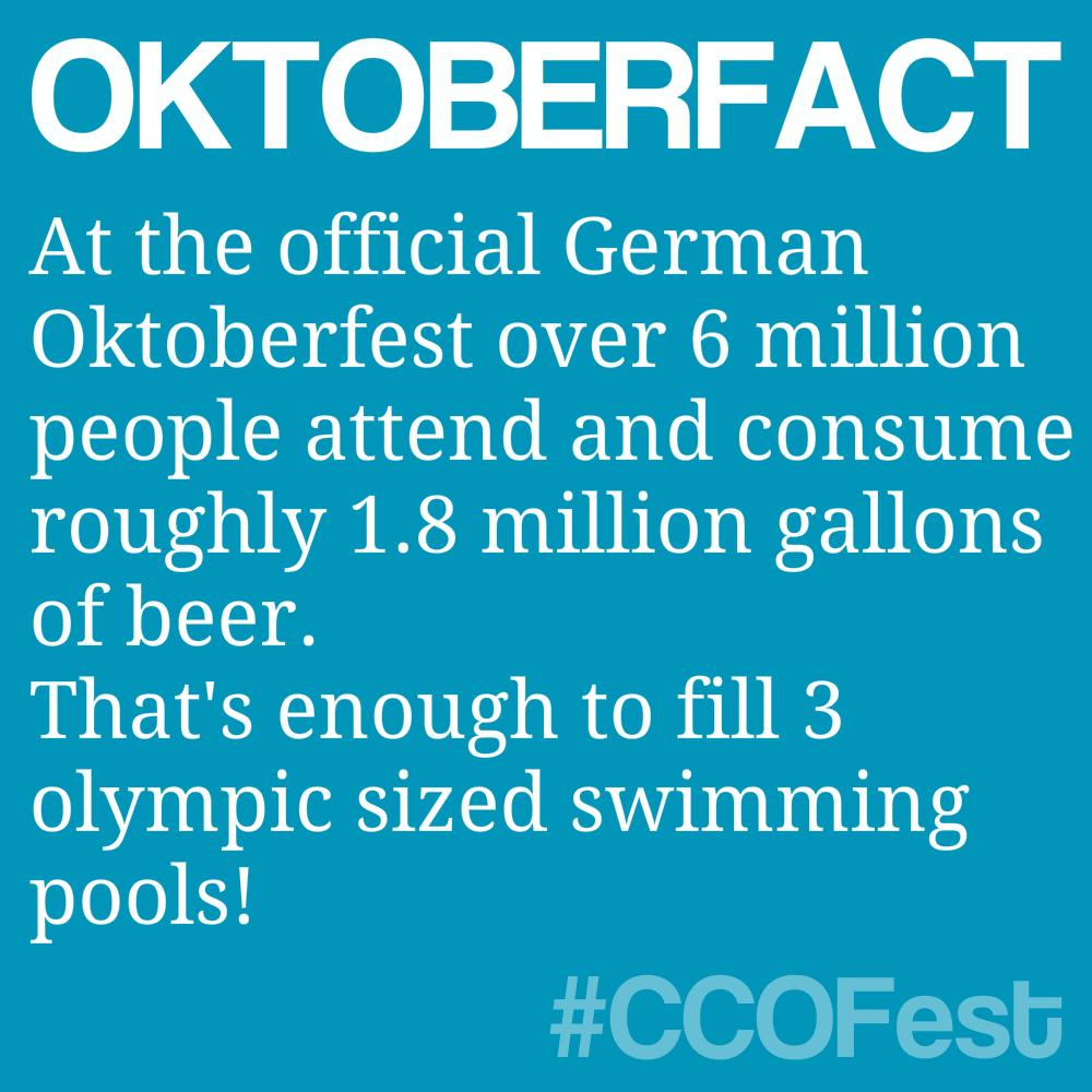 beer, facts, oktoberfest, oktoberfacts